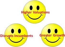 SaaS Benefits:Higher Valuations, Disrupts Incumbents, Grater Growth